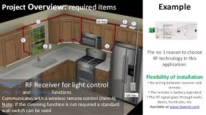 available at wwwiluxxinccom 7 item 2 rf receiver for light cabinet lighting 2