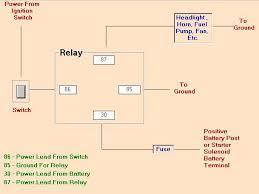 komatsu dozer starter solenoid wiring diagram komatsu komatsu dozer starter solenoid wiring diagram komatsu wiring diagrams