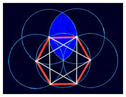 Image result for triangle and hexagon esoteric meaning