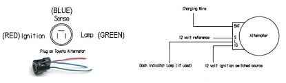toyota wiring jpg also the toyota wiring diagram is