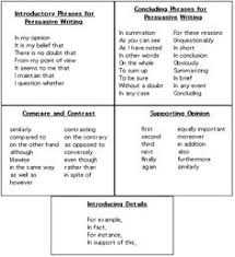 images about text based writing on pinterest   opinion    opinion writing vocabulary support