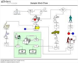 numbercruncher inventory problem solver  quickbooks add onworkflow diagram
