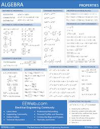 algebra help math sheet electronics and electrical engineering algebra sheet