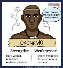 things fall apart okonkwo infographics fall things fall apart okonkwo
