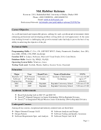 extracurricular activity essay Amazing Extracurricular Activity Examples for College Applications PrepScholar Blog  Amazing Extracurricular Activity Examples for College Applications