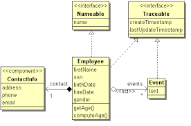 i    the human resources  hr  sample applicationemployees class diagram