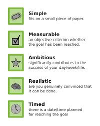smart goals time management for scientists smart goals