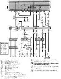 vw jetta fuse diagram image wiring diagram similiar vw jetta wiring diagram keywords on 2000 vw jetta fuse diagram
