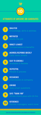 the top attributes of awesome job candidates donna svei if you can check all or most of the boxes on the list below then you will be well on your way to getting a job offer