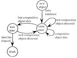components of a masters thesis   need motivation write my paper components of a masters thesis