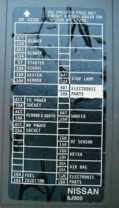 nissan sentra gxe fuse box diagram image 1995 nissan altima fuse diagram 1995 auto wiring diagram database on 2001 nissan sentra gxe fuse