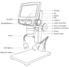 Instructions of <b>Digital Microscope</b> ADSM301