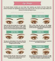 makeup tips for diffe eye shapes shadows based on shape