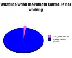 When remote control is not working | Funny Pictures, Quotes, Memes ... via Relatably.com