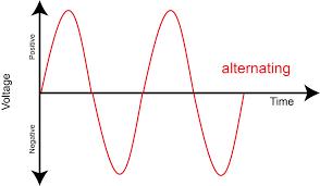 <b>POWER SUPPLY</b> BASICS – Wavelength Electronics