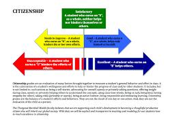 my expectations grading mrs erin schumacher science citizenship grading 2016
