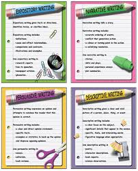 types of and writing on pinteresttypes of writing  to help ell    s identify different types of writing