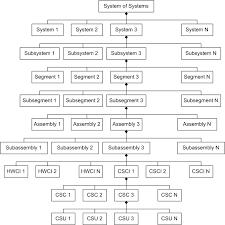 open process framework  opf  repository organization  opfro  websiteexamples