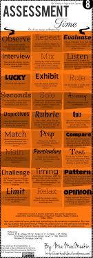 math methodology assessment essay how can teachers assess students understanding infographic