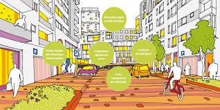 Мастер-<b>план города Одинцово</b> – Urbanica