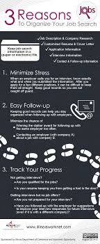 setup training training workshops 3 reasons to organize your job search infographic