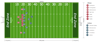football solution   conceptdraw comfootball field diagram
