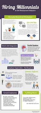 best images about employee management job this infographic explains what millennials are looking for in the workforce there are many misconceptions