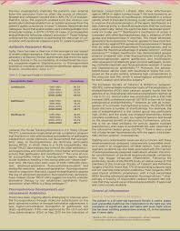 managing cataract risks and improving surgical outcomes pdf eyelid conjunctiva or nose 29 likewise bannerman and colleagues found that eyelid