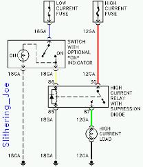 tj wiring diagram tj image wiring diagram wrangler tj wiring diagram wrangler image about wiring on tj wiring diagram