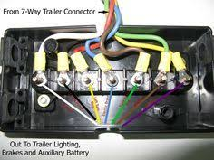 wiring for sabs (south african bureau of standards) 7 pin trailer 7 Way Trailer Connector Wiring Diagram Boat wiring for sabs (south african bureau of standards) 7 pin trailer plug do it yourself pinterest bureaus, africans and utility trailer Trailer 7-Way Trailer Plug Wiring Diagram