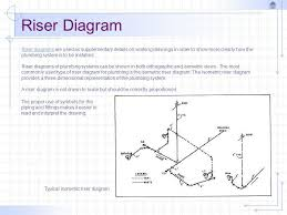plumbing typical plumbing system  introduction the residential    riser diagram riser diagrams are used as supplementary details on working drawings in order to show