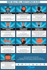 skills you will need to survive in 2020 infographic work skills you will need to survive in 2020 infographic