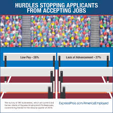 jobs and employment trends blog and news hurdles stopping applicants from accepting jobs in grand rapids