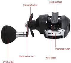 High Speed 7.3:1 Fishing Reel Casting Reels <b>Water Drop</b> Wheel for ...