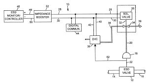 patent us6186167 emergency shutdown test system google patents patent drawing