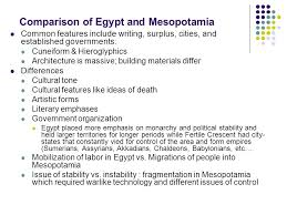 mesopotamia essay compare and contrast essay on ancient egypt mesopotamia   essay topics comparison of egypt and mesopotamia