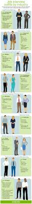 best images about jobs resume tips interview interview ready interview style job interview outfits interview here s interview clothing what to wear job interview interview outfit professional