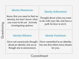 identity essay topics my cultural identity essays