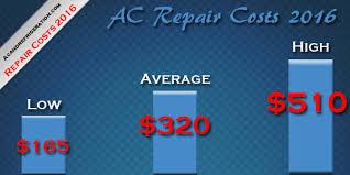 2017 Air Conditioner Repair Costs | Average AC Repair Prices 2016