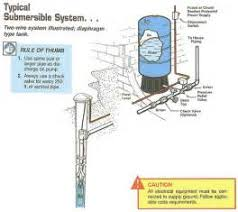 how do i wire a 2 wire 230v submersible well pump images flint wiring submersible pump what wires are what plbg