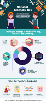 national teachers day purchaseessaysonline ly national teachers day purchaseessaysonline infographic