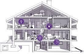 Возможности умного дома <b>HIPER</b> Smart Home