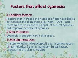 Image result for cyanosis