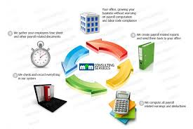 payroll outsourcing services in the philippinespayroll outsourcing services diagram