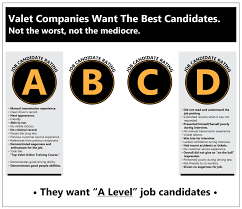want to be a valet study before you apply real valet control some valet managers regard hiring as a delicate balance it s uncommon to somebody who has both an excellent driving ability and outstanding customer