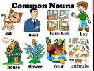 Images & Illustrations of common noun