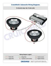 dvc wiring diagram wirdig dual voice coil wiring diagram as well 2 ohm subwoofer wiring diagram