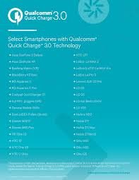 Quick Charge Device List_08.11.17.indd