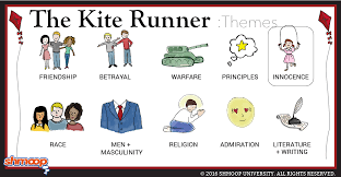 the kite runner theme of innocence