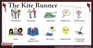 the kite runner theme of innocence